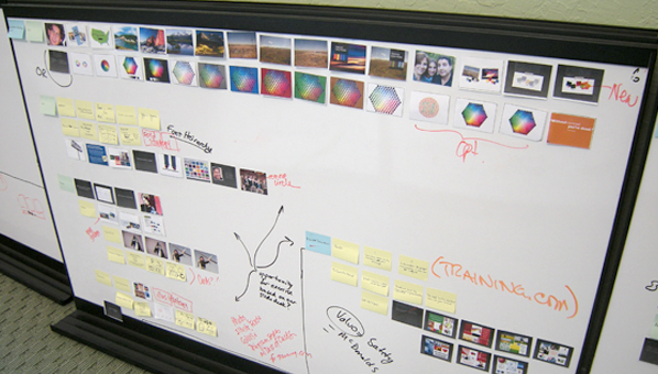 Sticky Notes + Whiteboard = Awesome