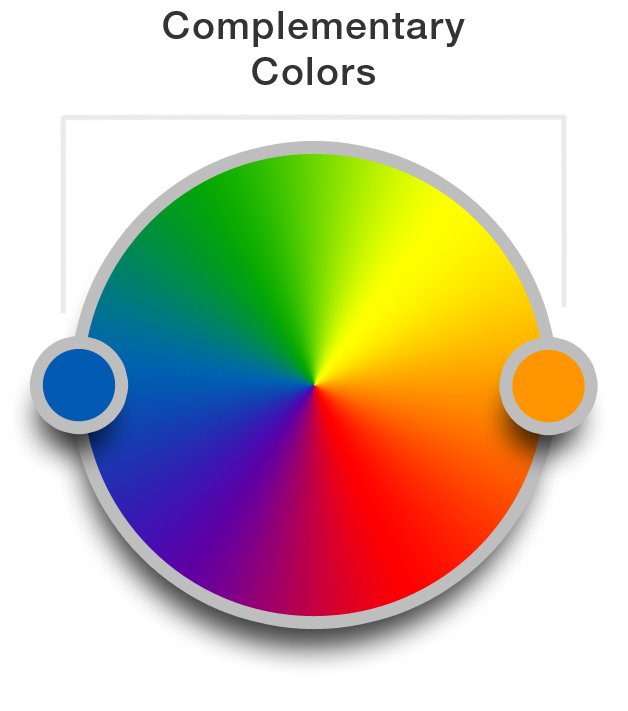 Complementary Colors on the Color Wheel