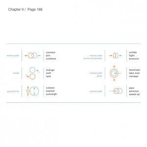 slideology_diagram_11