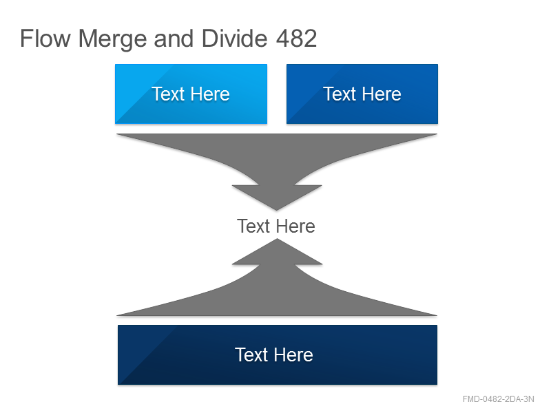 Flow Merge and Divide 482