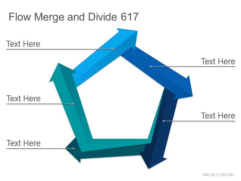 Flow Merge and Divide 617