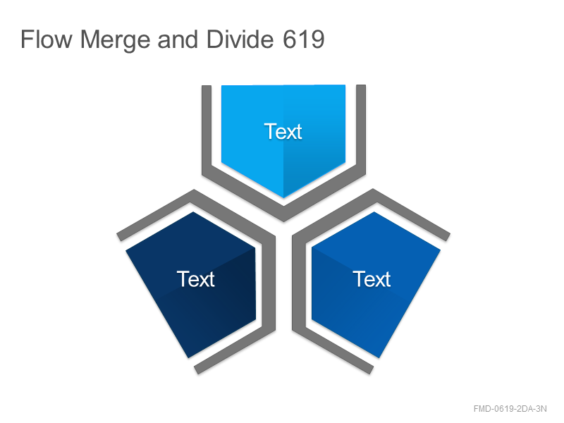 Flow Merge and Divide 619