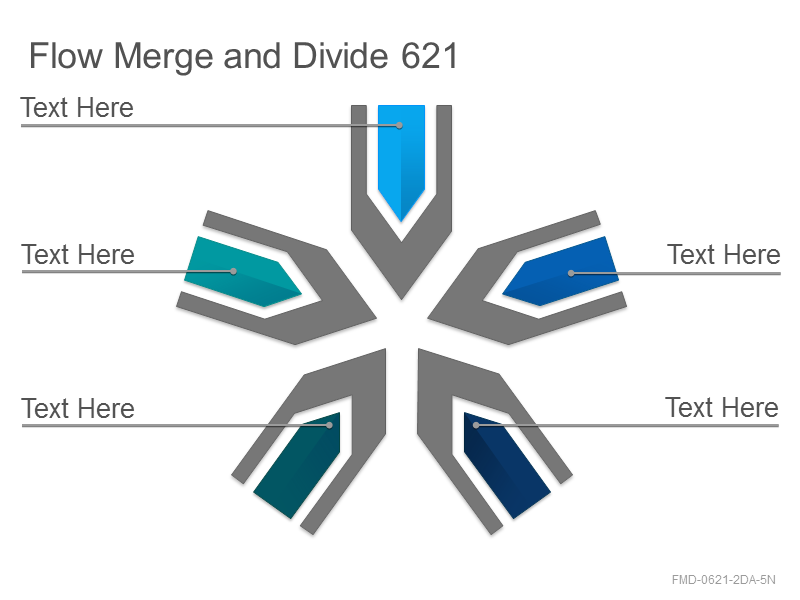 Flow Merge and Divide 621