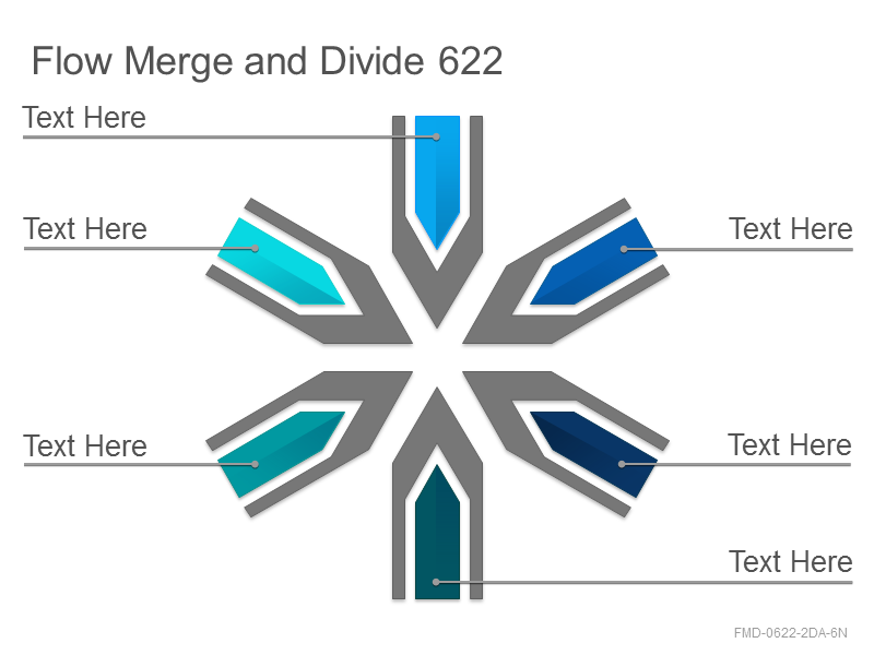 Flow Merge and Divide 622