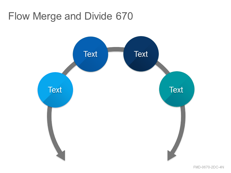 Flow Merge and Divide 670