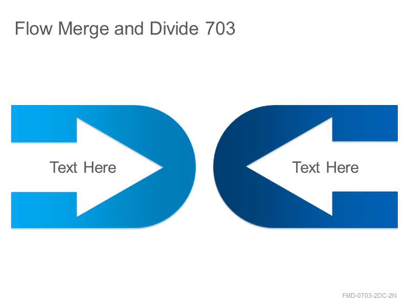 Flow Merge and Divide 703