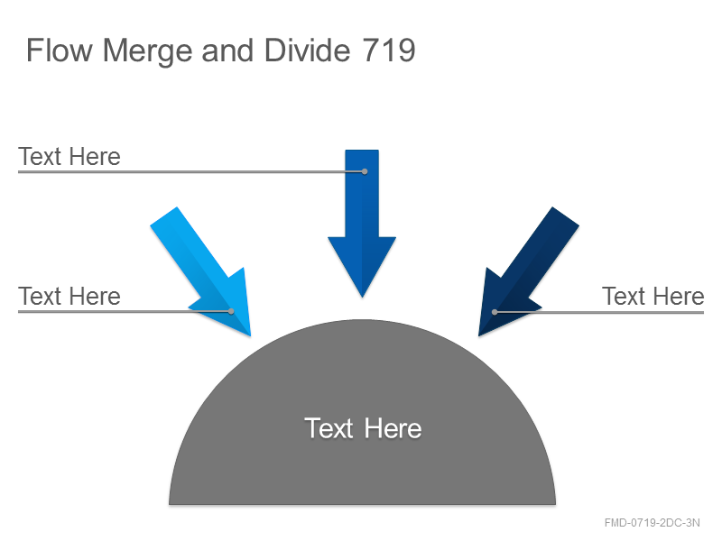 Flow Merge and Divide 719