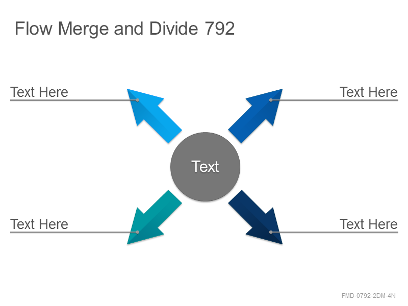 Flow Merge and Divide 792
