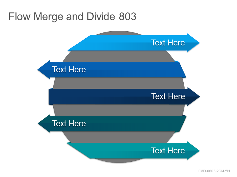 Flow Merge and Divide 803
