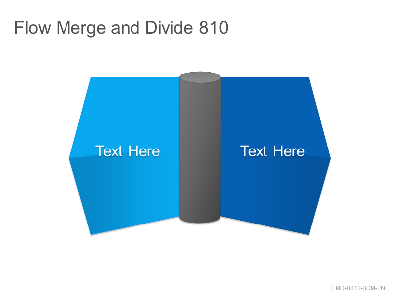 Flow Merge and Divide 810