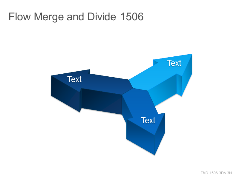 Flow Merge and Divide 1506