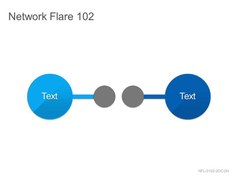 Network Flare 102