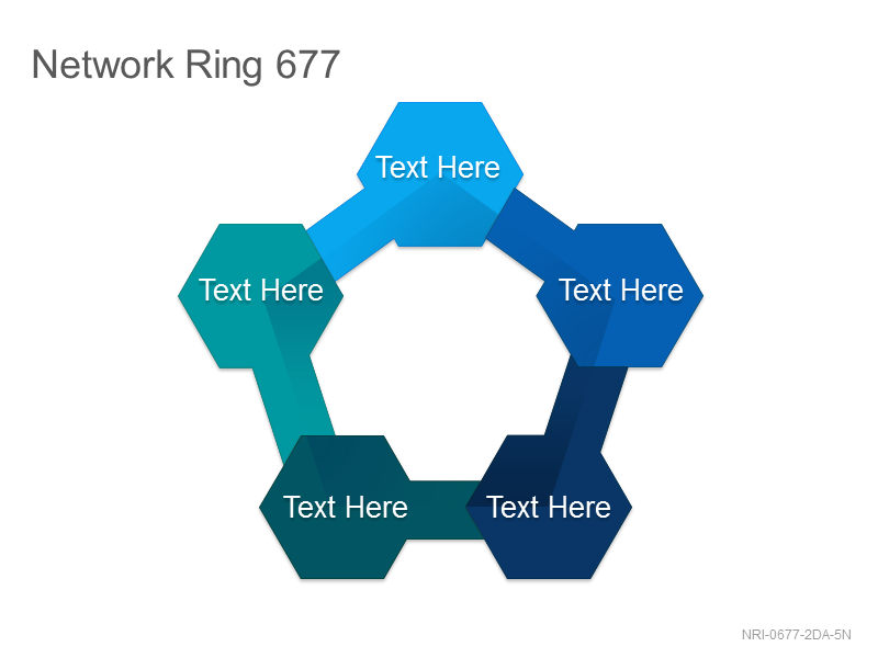 Network Ring 677