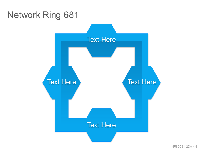 Network Ring 681