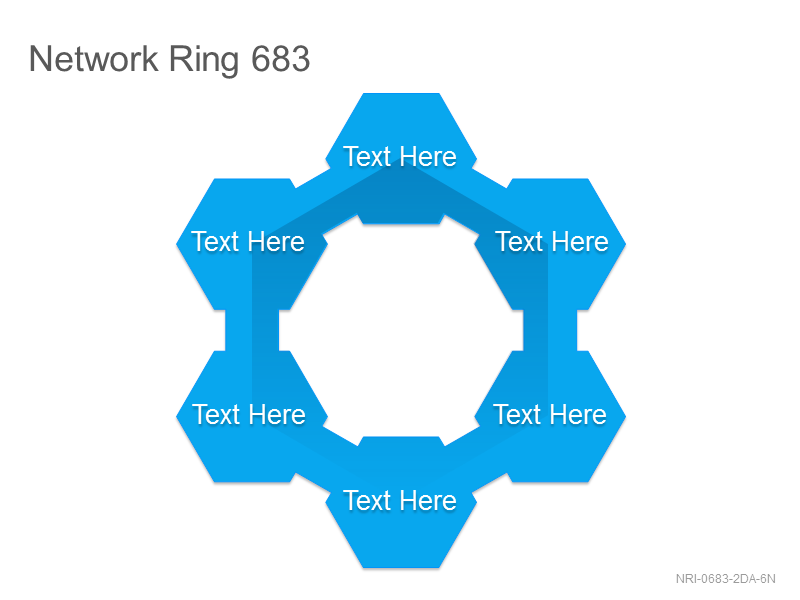 Network Ring 683