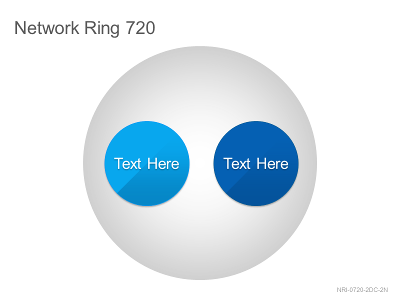 Network Ring 720
