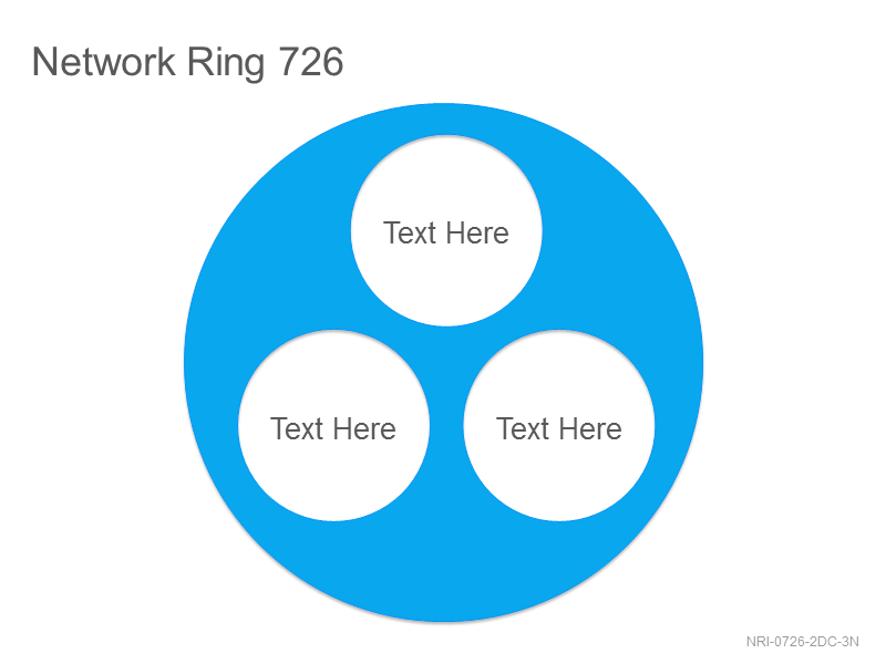 Network Ring 726