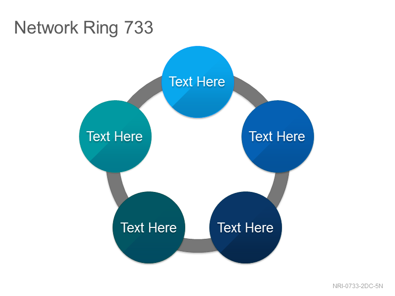 Network Ring 733