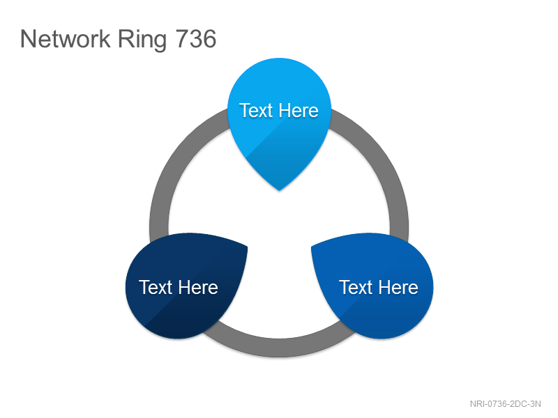 Network Ring 736