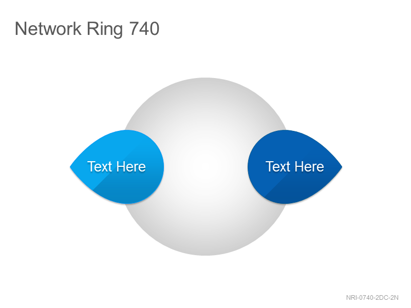 Network Ring 740