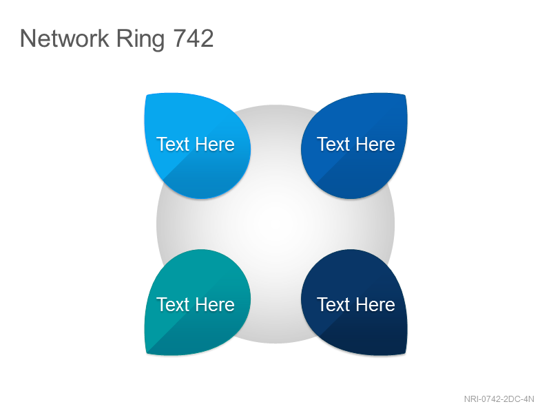 Network Ring 742