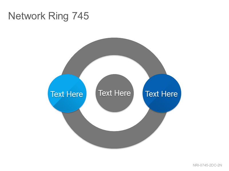 Network Ring 745