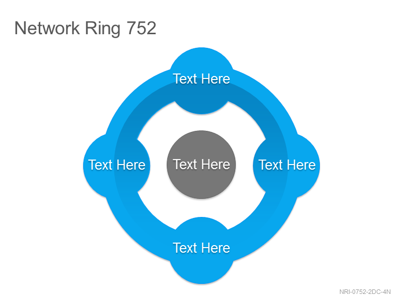 Network Ring 752