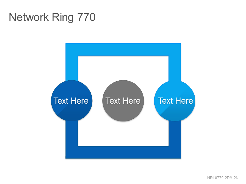Network Ring 770
