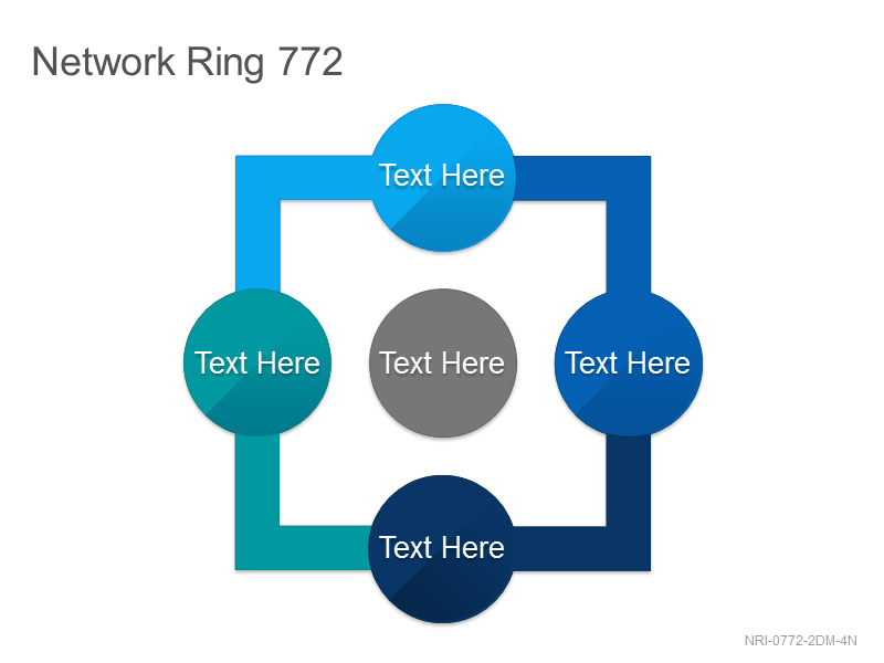 Network Ring 772