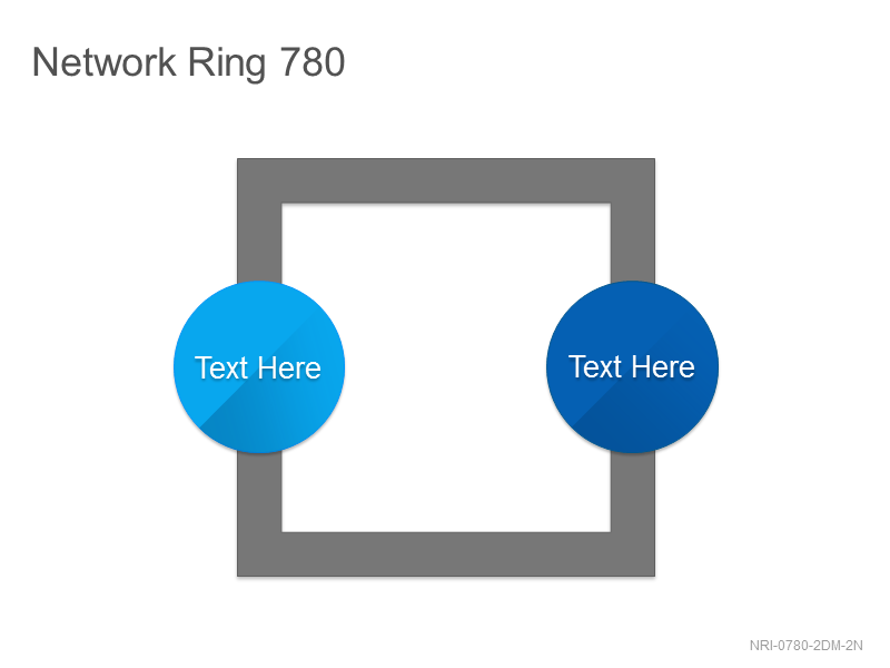 Network Ring 780