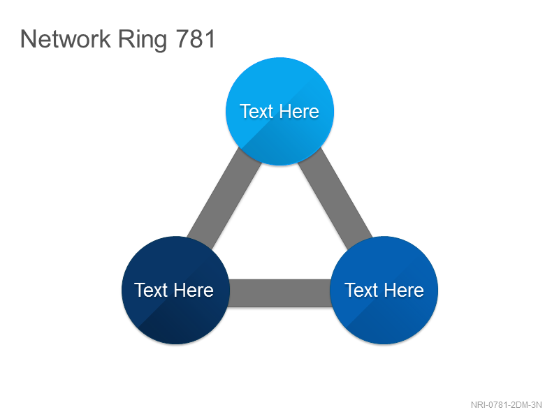 Network Ring 781