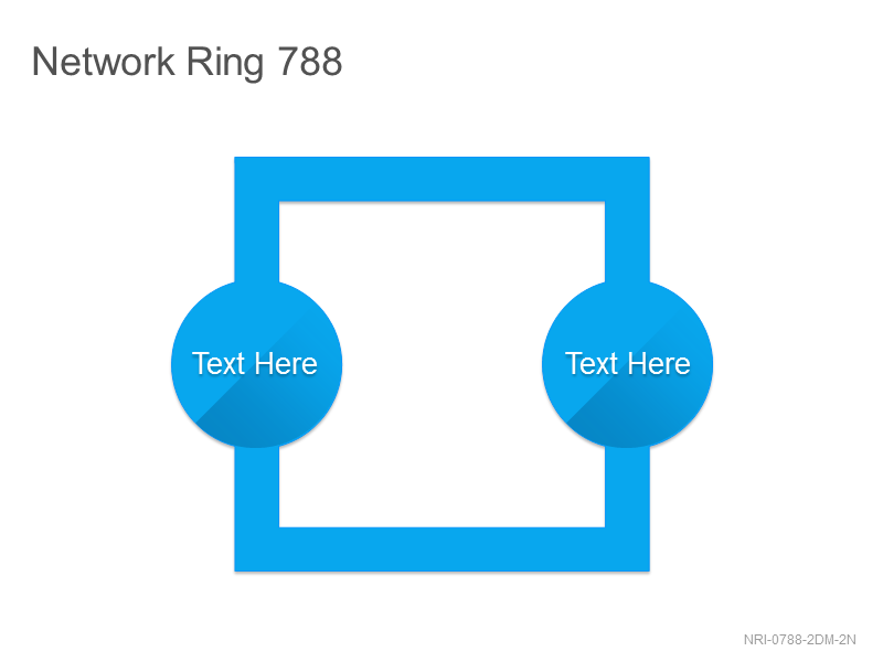 Network Ring 788