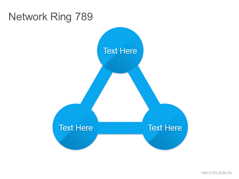 Network Ring 789