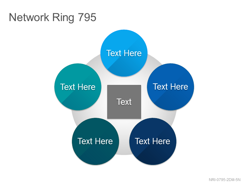 Network Ring 795