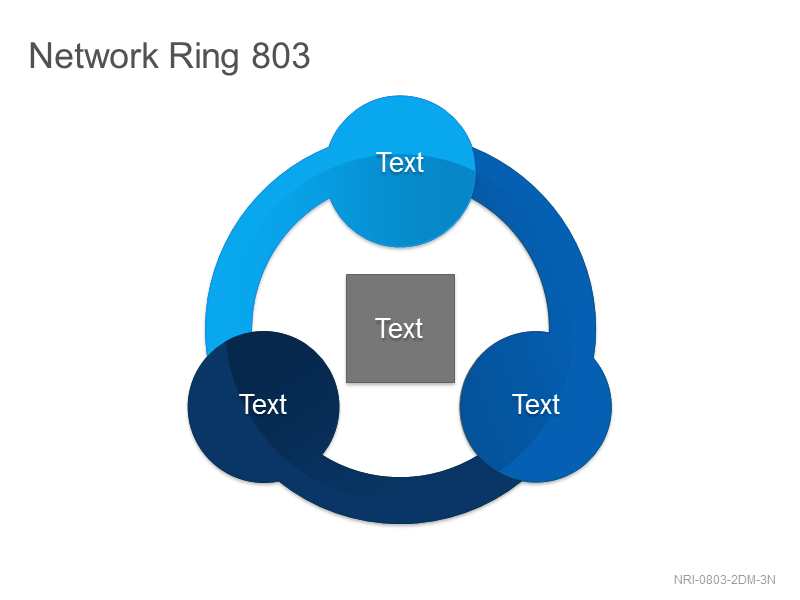 Network Ring 803