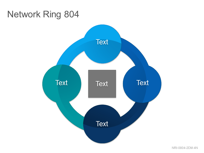 Network Ring 804