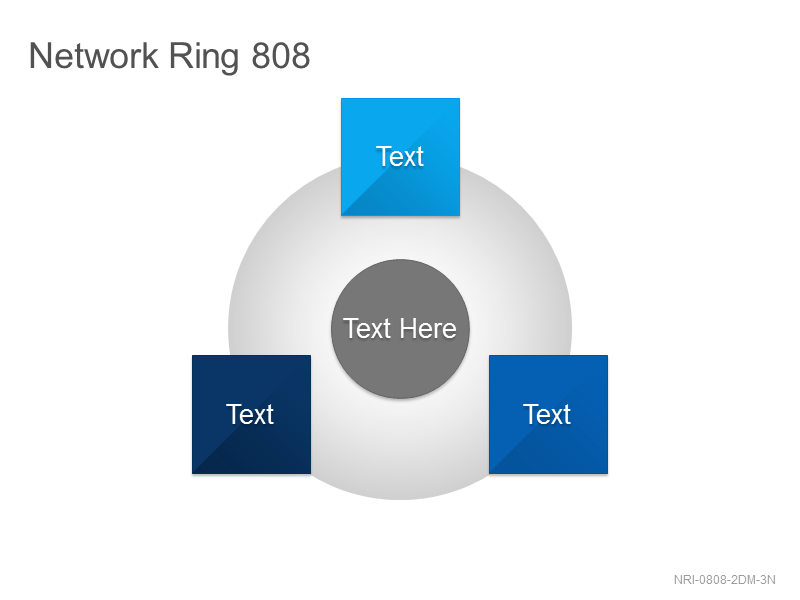 Network Ring 808