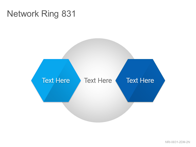 Network Ring 831