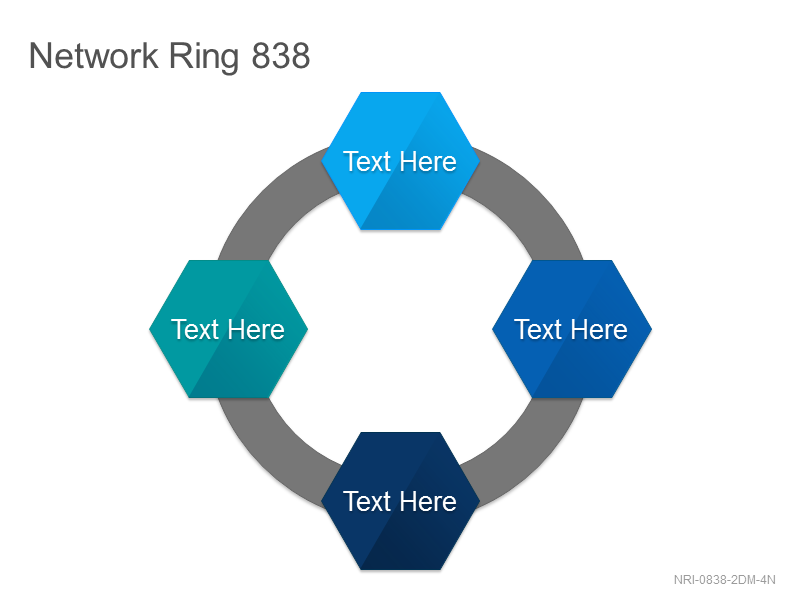 Network Ring 838