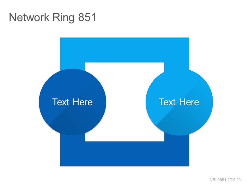 Network Ring 851