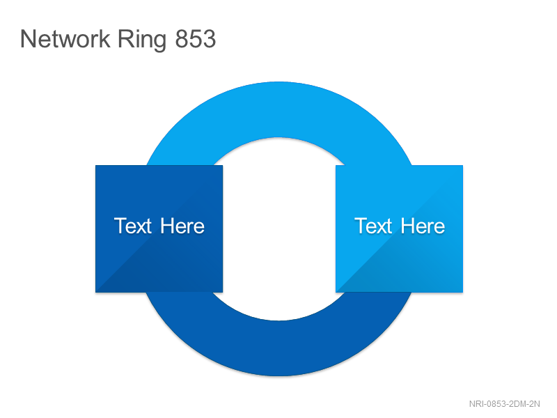Network Ring 853