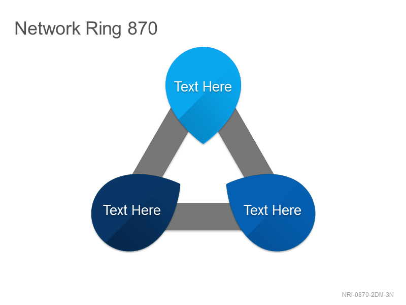 Network Ring 870