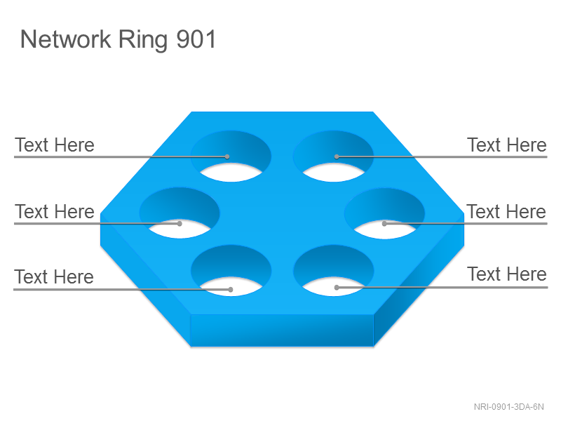 Network Ring 901