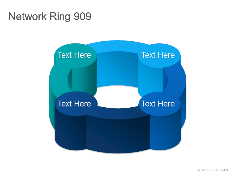 Network Ring 909
