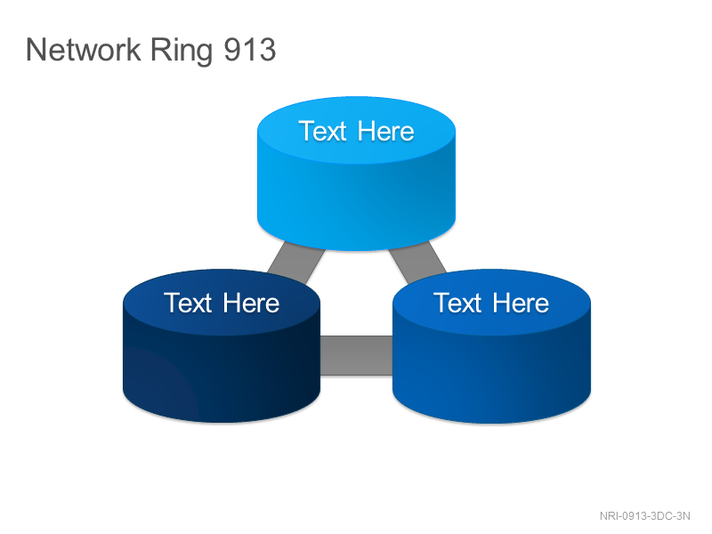 Network Ring 913