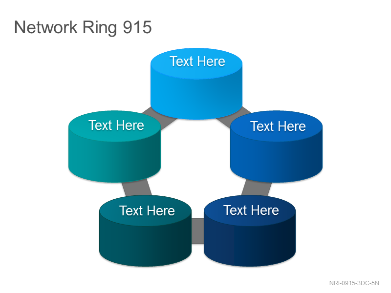 Network Ring 915