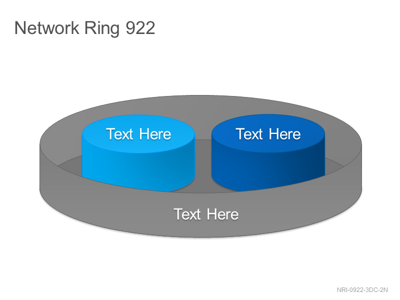 Network Ring 922