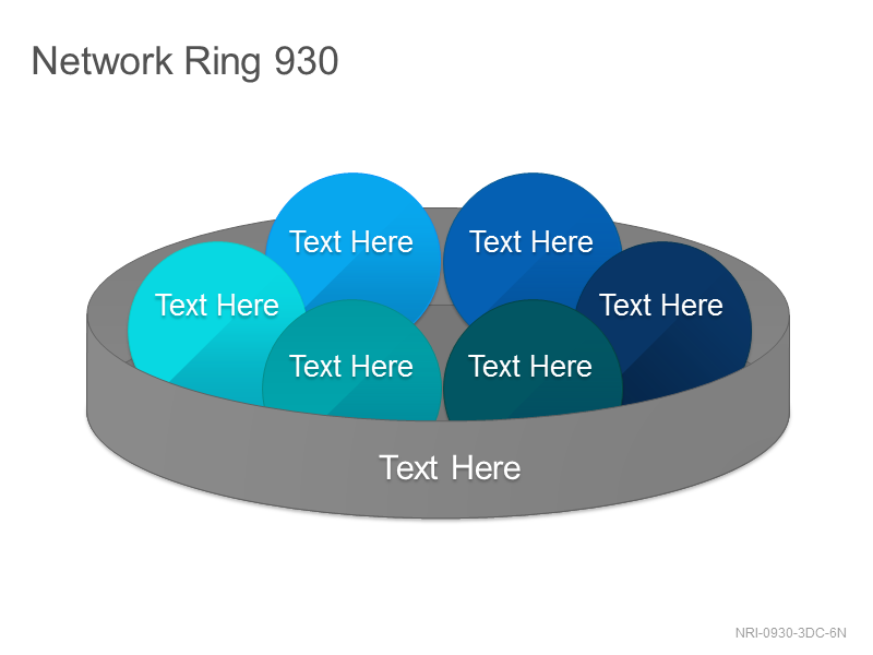 Network Ring 930