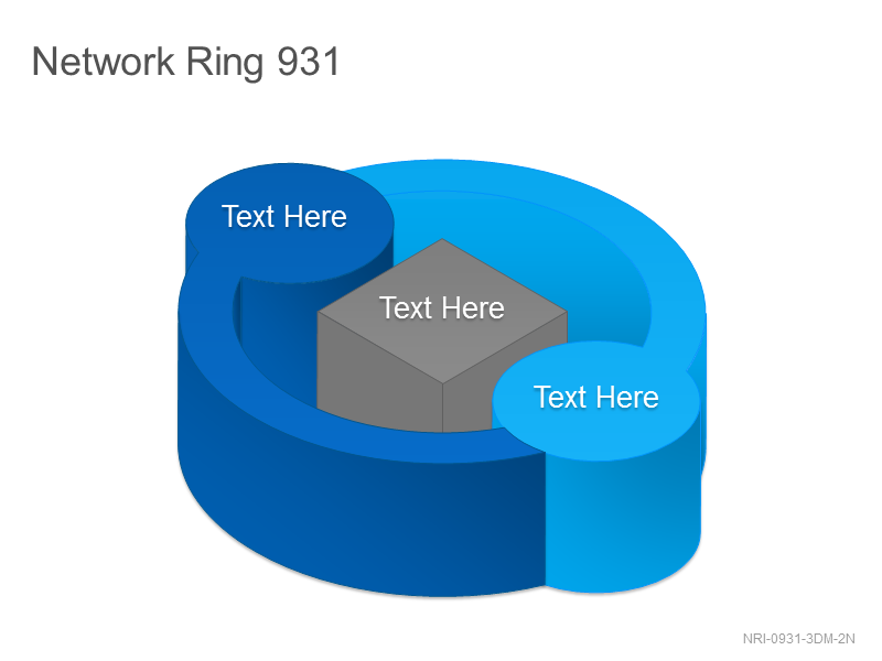 Network Ring 931