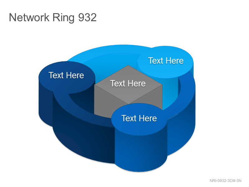 Network Ring 932